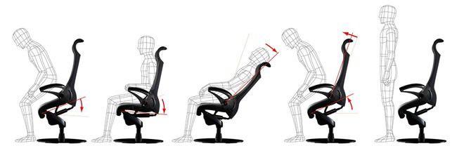 Bequem sieht der Roboter-Stuhl aus, aber wo sind die Cup-Holder?