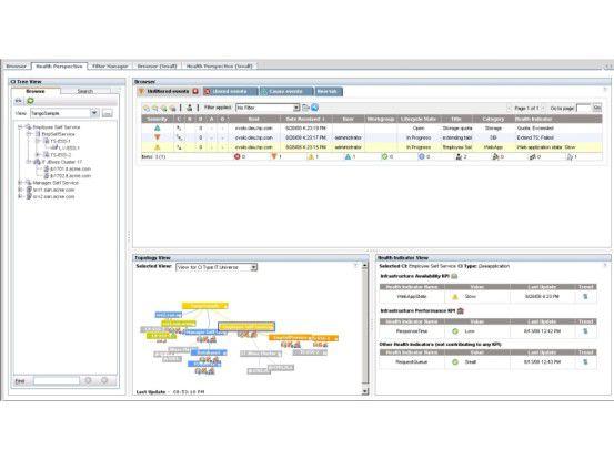 Der komplett neue HP Operations Manager i gibt als Teil des 360-Grad-Managements dem First-Level-Support eine gefilterte, nach Geschäftsrelevanz, Ursache und Wirkung strukturierte Sicht auf Problemmeldungen.