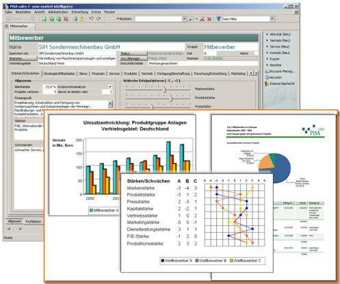 Neue Funktionen der CRM-Software sollen Unternehmen mehr Informationen über Konkurrenten liefern.