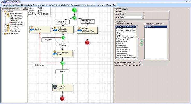 Die Workflow-Anpassung in der Business-Software von Agresso erfolgt über eine grafische Oberfläche.