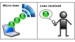 Mobile Banking per CreditSMS: Mit dem Handy in die Finanzwelt