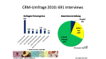 Wie Firmen CRM-Software nutzen