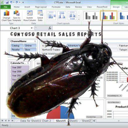 Excel ist als BI-Werkzeug so widerstandsfähig wie Küchenschaben. Das sollte man endlich akzeptieren, meint CIO.com-Kolumnist Thomas Wailgum.