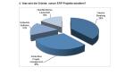 7 Tipps zur ERP-Konsolidierung: Warum ERP-Projekte scheitern - Foto: Godesys
