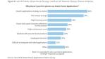 Forrester-Umfrage: Oracle-Kunden wollen nicht zu Fusion wechseln - Foto: Forrester