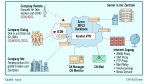 MPLS in Virtual Private Networks: Arcor: Vier-Gang-Getriebe für Anwendungen