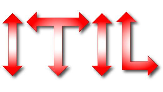 ITIL ist das Paradebeispiel für ein IT-Regelwerk mit Best Practices