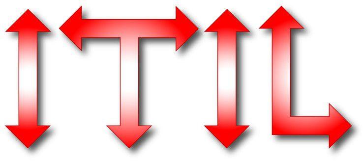 Welche Bedeutung hat ITIL im eigenen Unternehmen? Das sollte man wissen, bevor man ein ITSM-Tool auswählt.