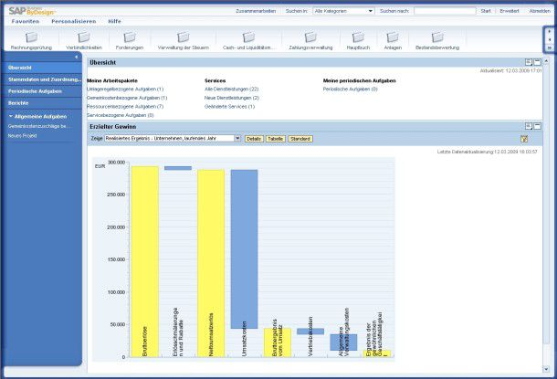 Benutzeroberfläche von SAP Business ByDesign: Zu Transaktionen findet der Anwender passende Reporting-Funktionen.